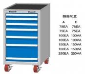 标准工具车FLM1150A FLM1150B FDM1150A FDM1150B